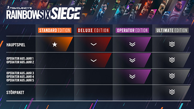Tom Clancy S Rainbow Six Siege Operator Edition Ubisoft Connect Fur Pc Online Kaufen