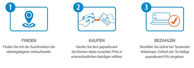 Paysafecard Guthaben übertragen